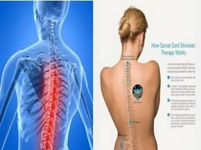 Болки в гърба и кръста - от какво са породени и как да ги..