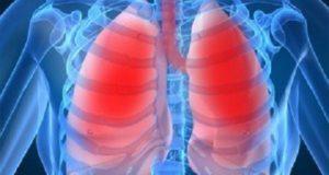 астма или алергия