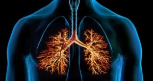 диагноза астма