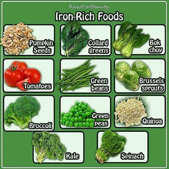 Храни, богати на желязо