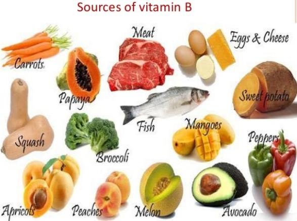 Витамини В комплекс
