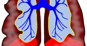 при астма