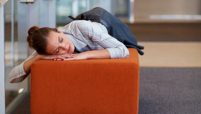хроничната умора